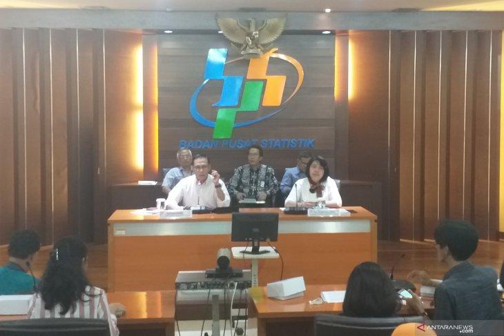pertumbuhan ekonomi indonesia antara