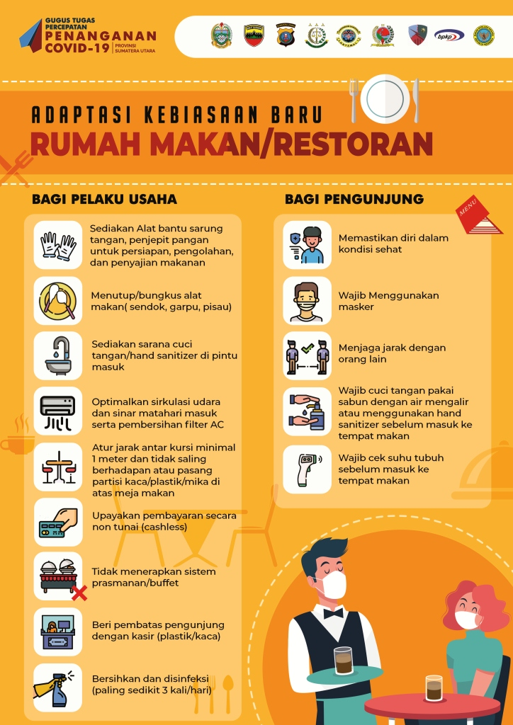 Adaptasi Kebiasaan Baru Rumah Makan/ Restoran